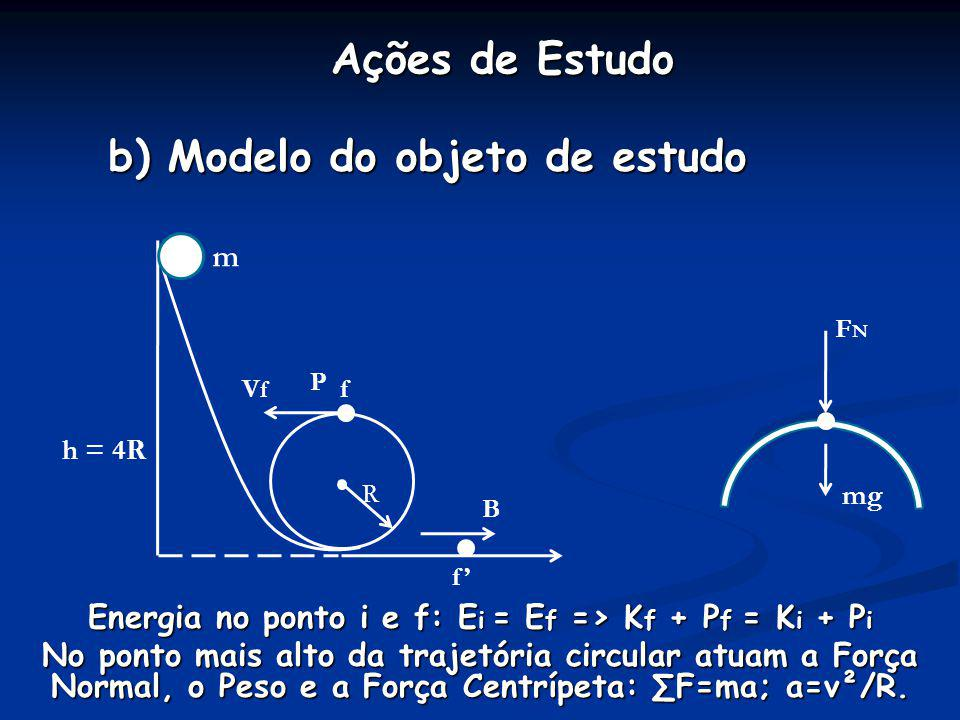 Ações de Estudo b) Modelo do objeto de estudo