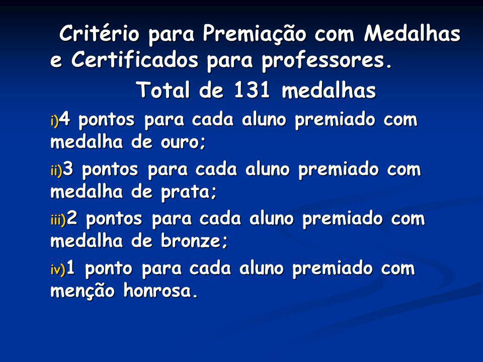 Critério para Premiação com Medalhas e Certificados para professores.