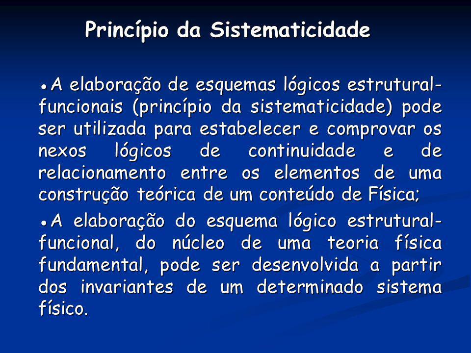 Princípio da Sistematicidade