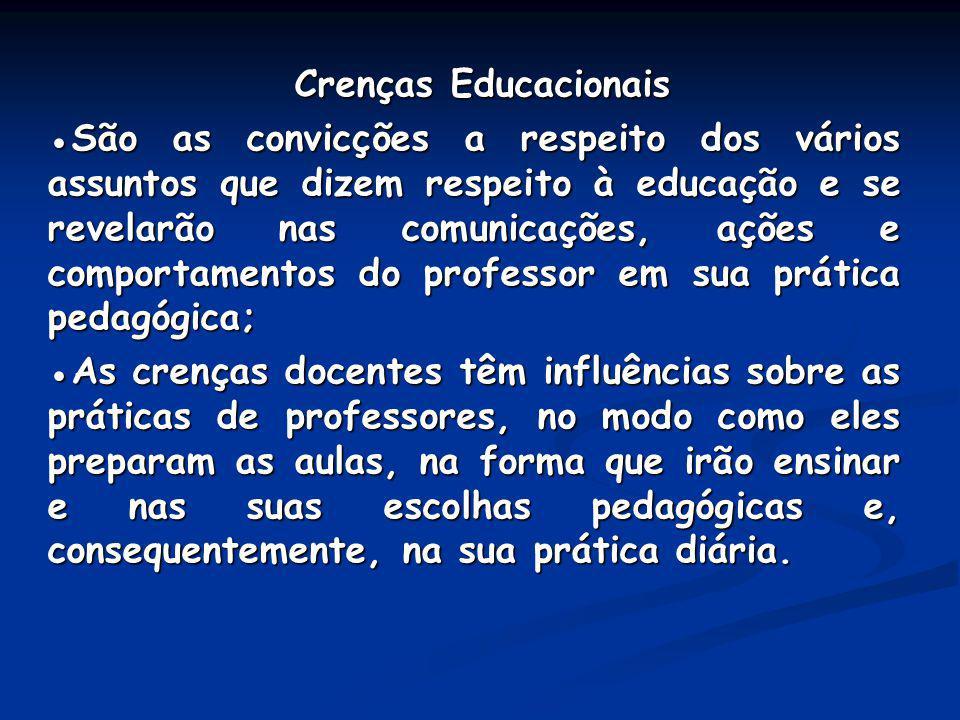 Crenças Educacionais