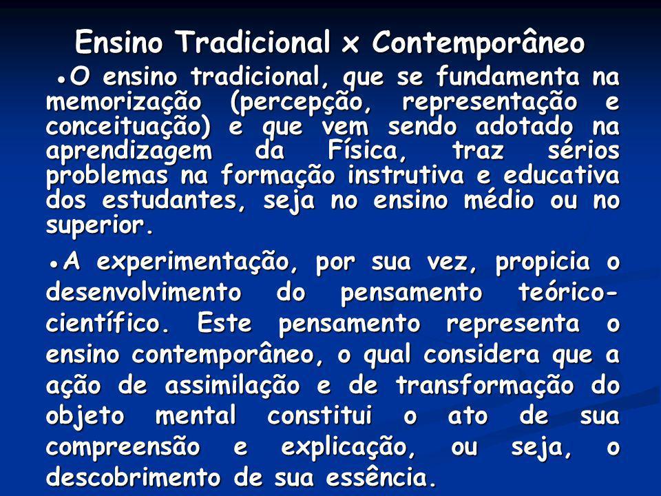 Ensino Tradicional x Contemporâneo
