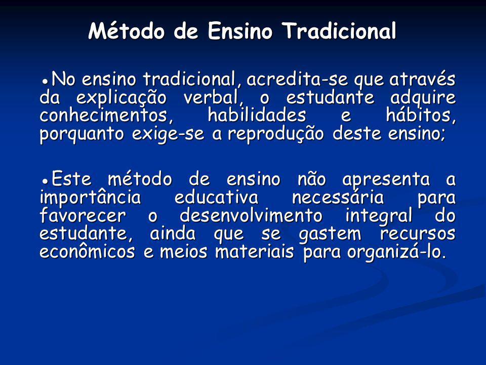 Método de Ensino Tradicional