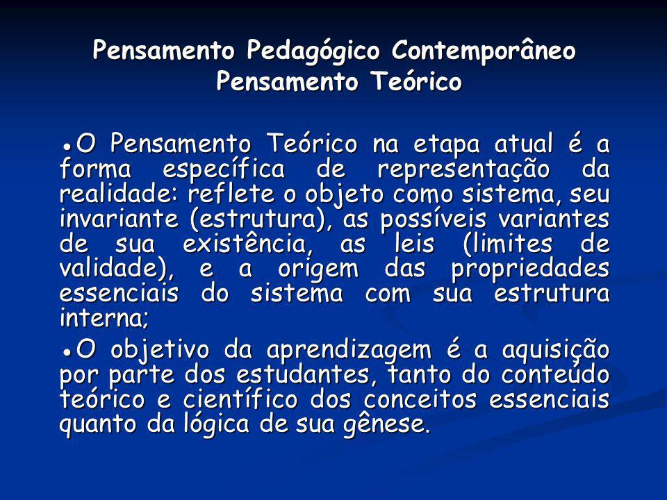 Pensamento Pedagógico Contemporâneo