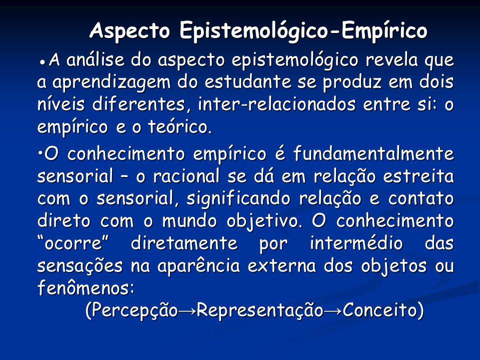 Aspecto Epistemológico-Empírico