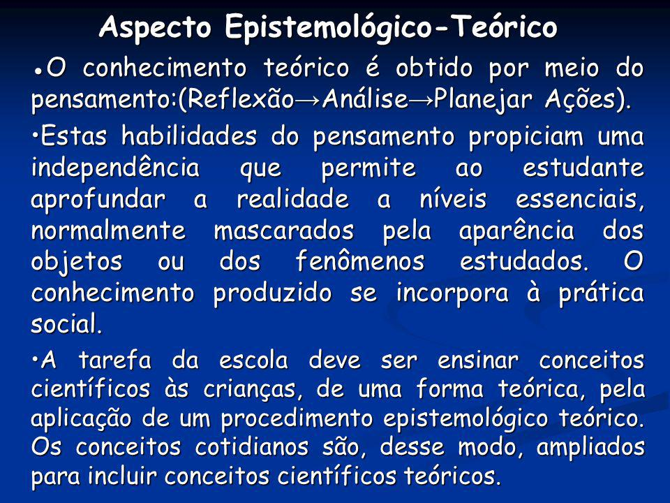 Aspecto Epistemológico-Teórico