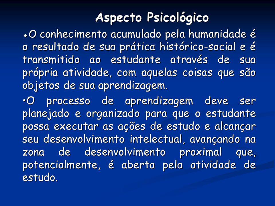 Aspecto Psicológico