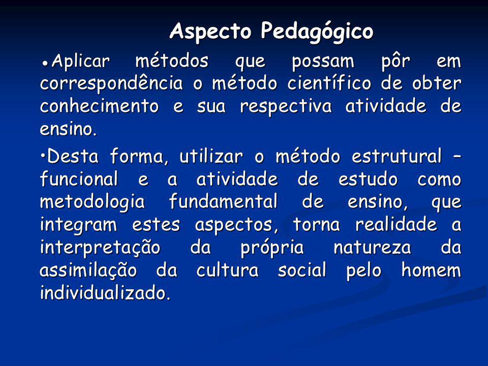 Aspecto Pedagógico ●Aplicar métodos que possam pôr em correspondência o método científico de obter conhecimento e sua respectiva atividade de ensino.