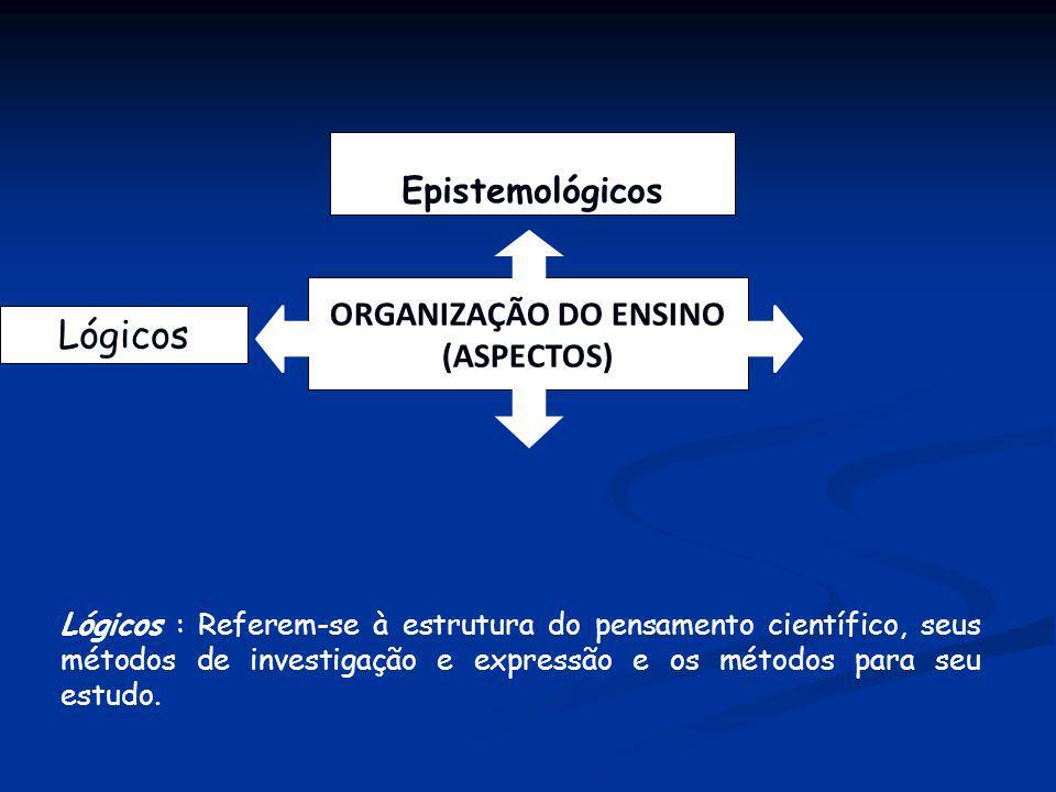 ORGANIZAÇÃO DO ENSINO (ASPECTOS)