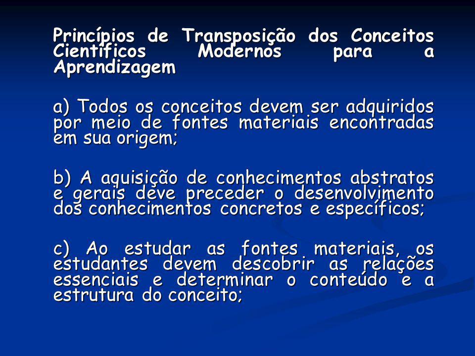 Princípios de Transposição dos Conceitos Científicos Modernos para a Aprendizagem