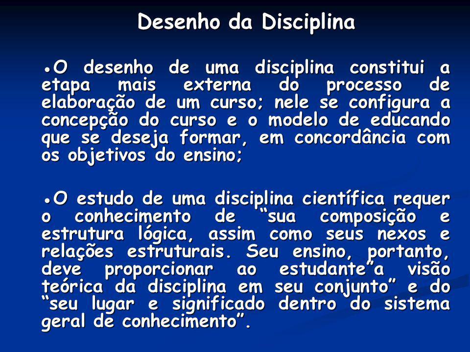 Desenho da Disciplina