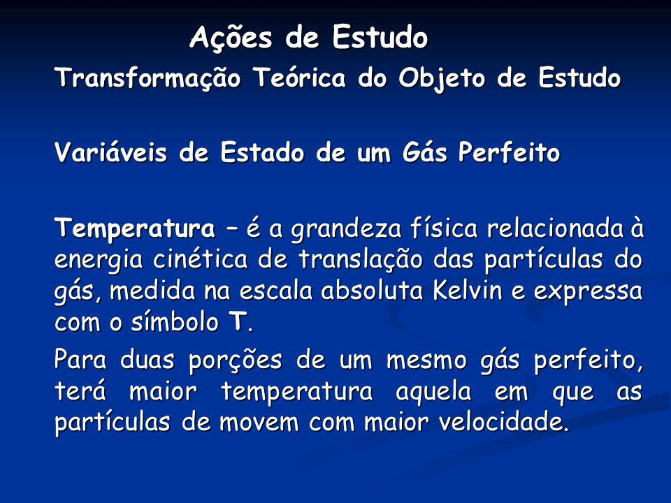 Ações de Estudo Transformação Teórica do Objeto de Estudo. Variáveis de Estado de um Gás Perfeito.