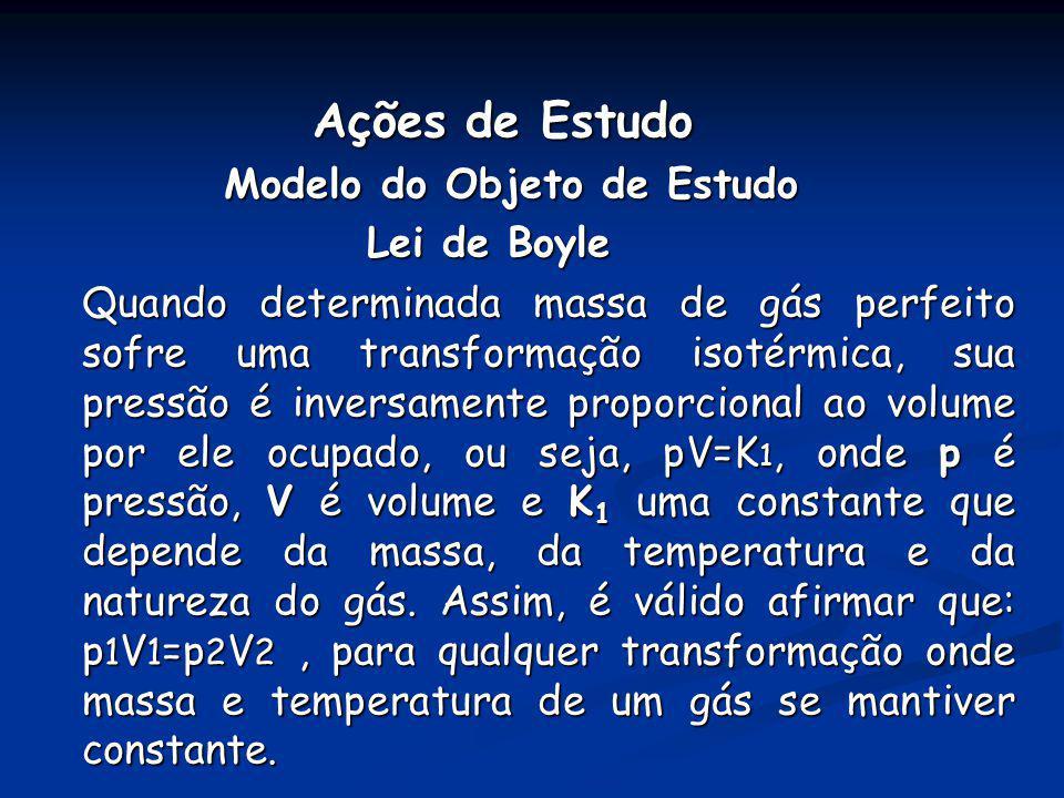 Ações de Estudo Modelo do Objeto de Estudo. Lei de Boyle.