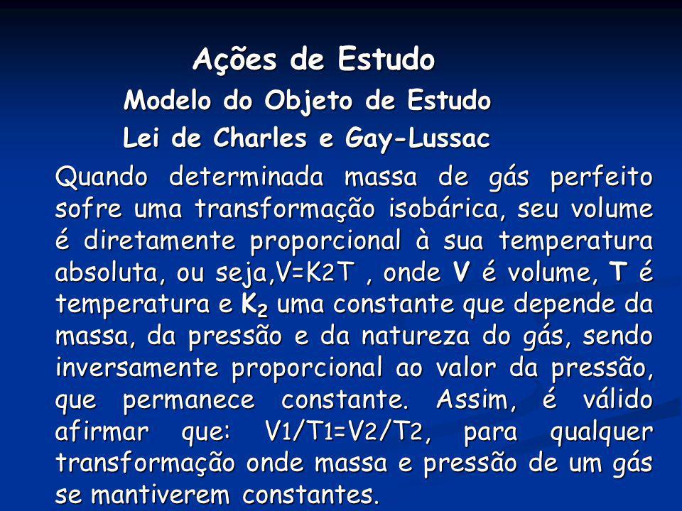 Ações de Estudo Modelo do Objeto de Estudo. Lei de Charles e Gay-Lussac.