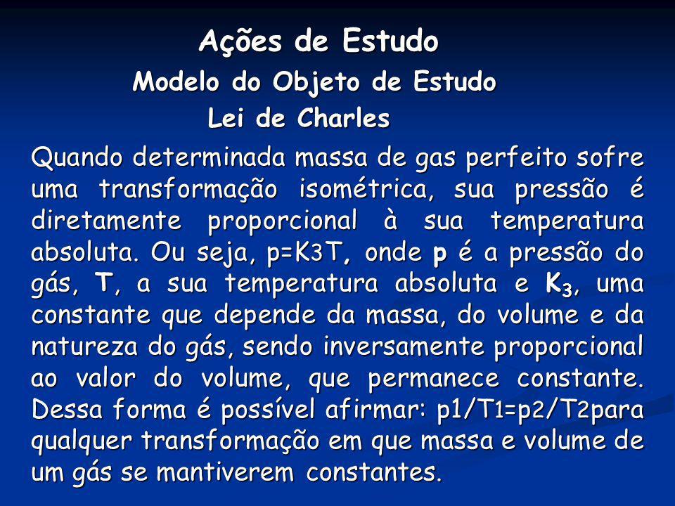 Ações de Estudo Modelo do Objeto de Estudo. Lei de Charles.