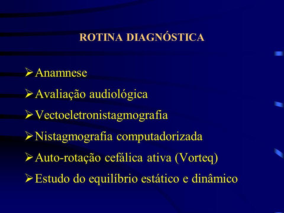 Avaliação audiológica Vectoeletronistagmografia