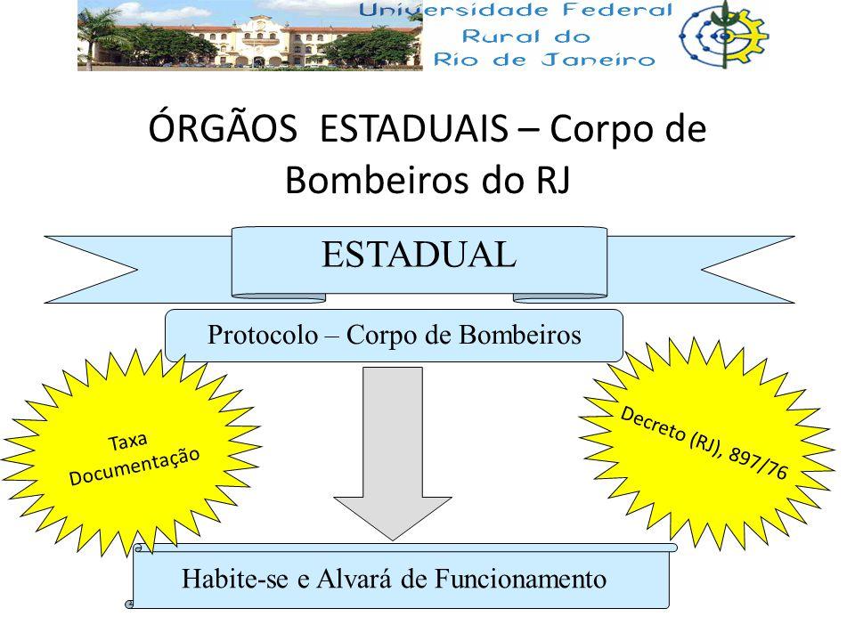 ÓRGÃOS ESTADUAIS – Corpo de Bombeiros do RJ
