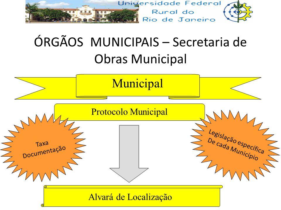 ÓRGÃOS MUNICIPAIS – Secretaria de Obras Municipal