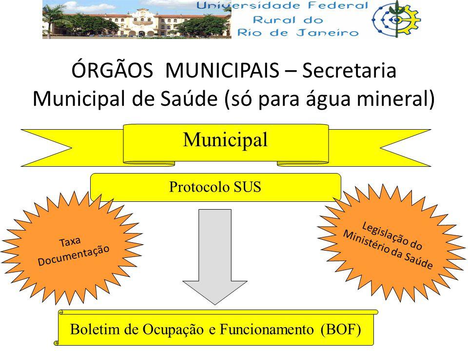 Boletim de Ocupação e Funcionamento (BOF)