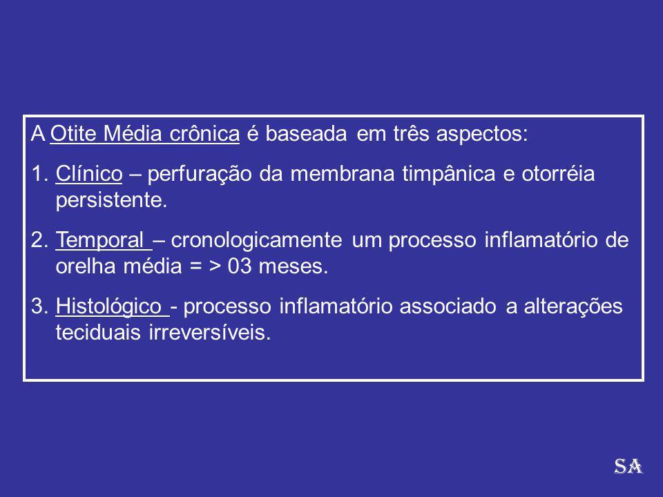 A Otite Média crônica é baseada em três aspectos: