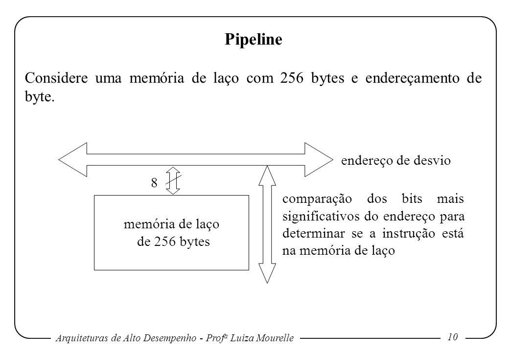 Pipeline Considere uma memória de laço com 256 bytes e endereçamento de byte. endereço de desvio.
