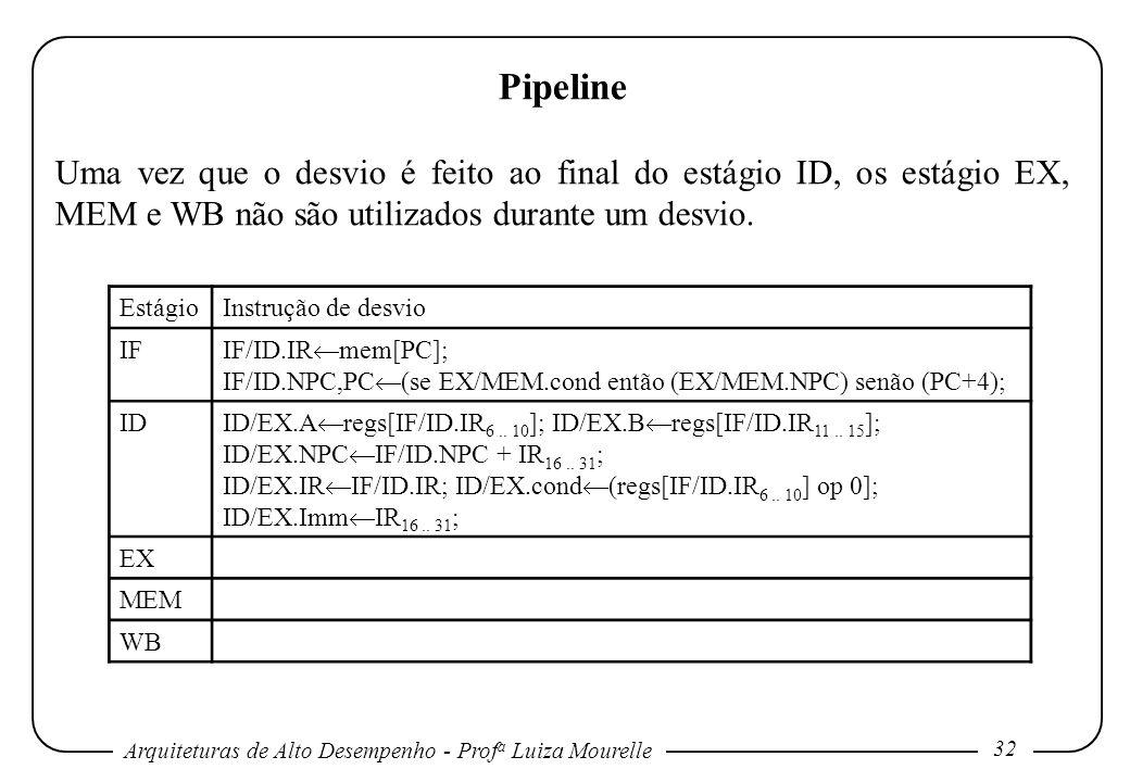 Pipeline Uma vez que o desvio é feito ao final do estágio ID, os estágio EX, MEM e WB não são utilizados durante um desvio.