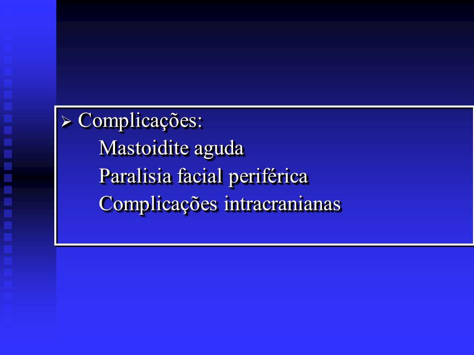 Complicações: Mastoidite aguda Paralisia facial periférica Complicações intracranianas