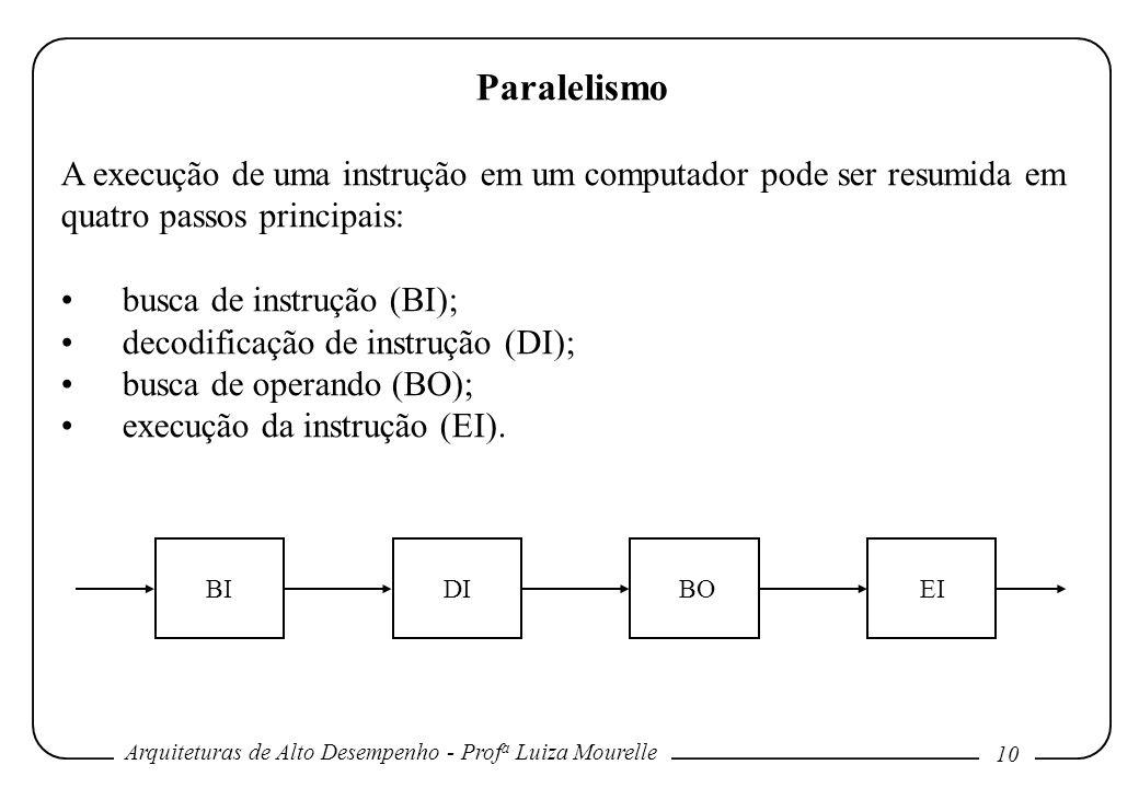Paralelismo A execução de uma instrução em um computador pode ser resumida em quatro passos principais: