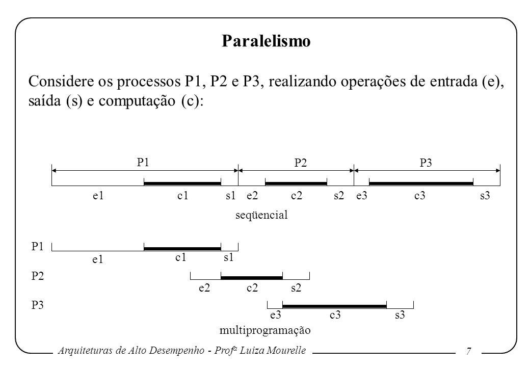 Paralelismo Considere os processos P1, P2 e P3, realizando operações de entrada (e), saída (s) e computação (c):