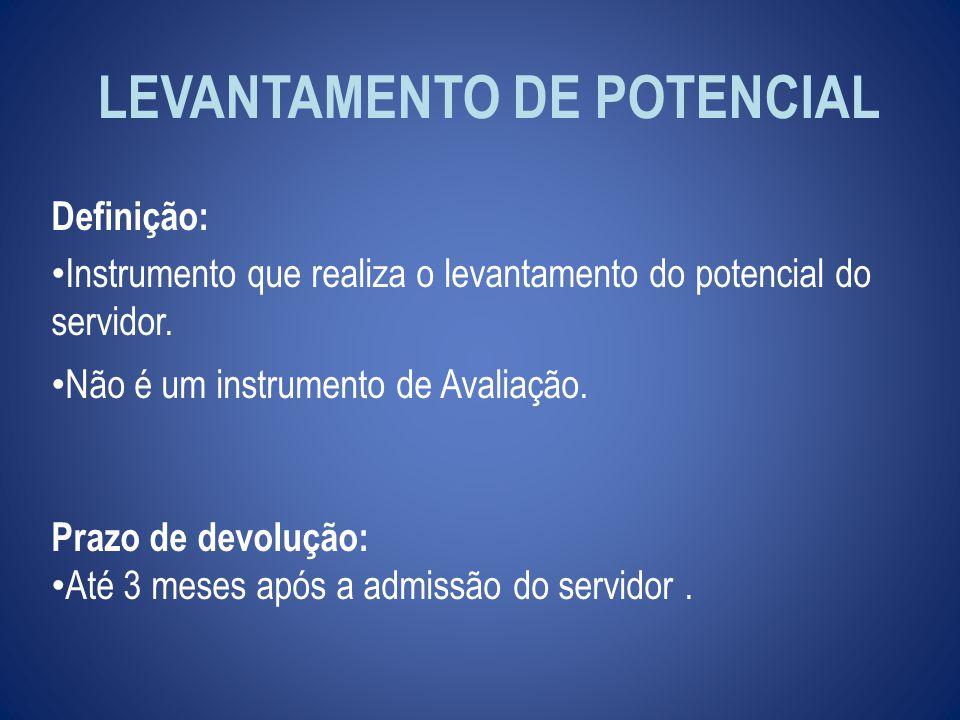 LEVANTAMENTO DE POTENCIAL