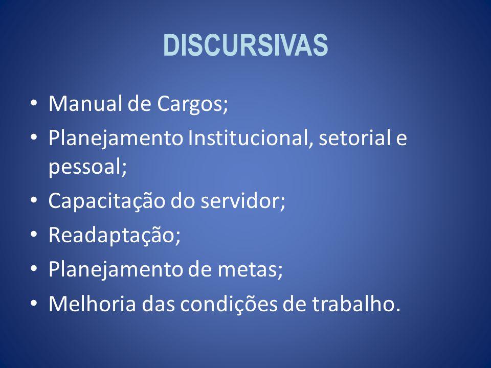 DISCURSIVAS Manual de Cargos;