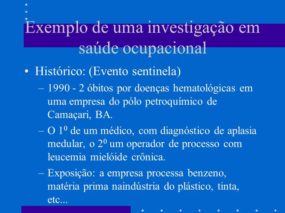 Exemplo de uma investigação em saúde ocupacional