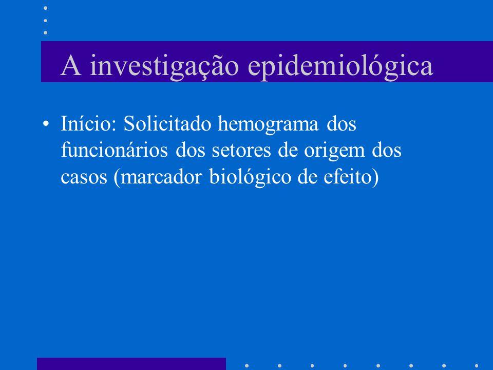 A investigação epidemiológica