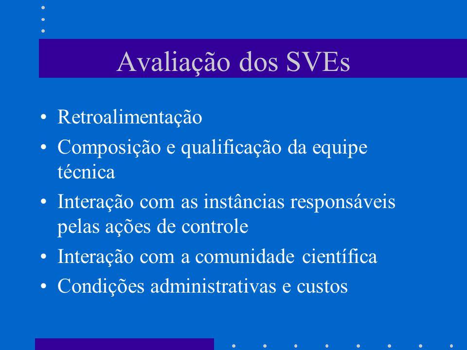 Avaliação dos SVEs Retroalimentação