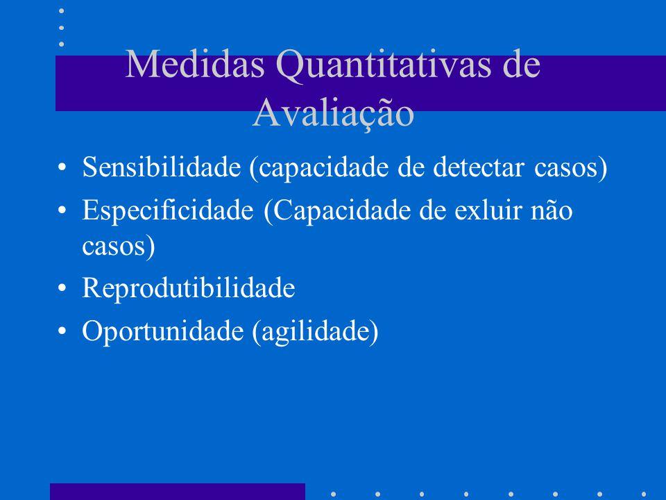 Medidas Quantitativas de Avaliação