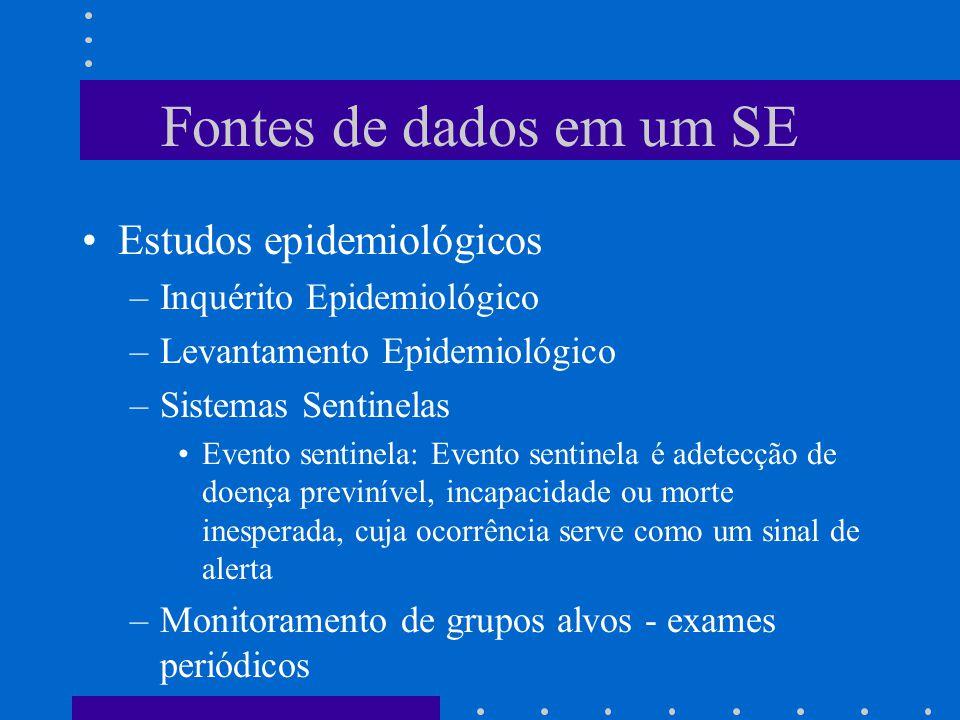 Fontes de dados em um SE Estudos epidemiológicos