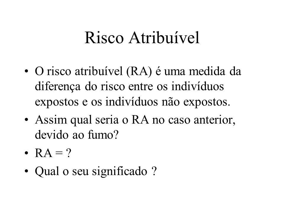 Risco Atribuível O risco atribuível (RA) é uma medida da diferença do risco entre os indivíduos expostos e os indivíduos não expostos.
