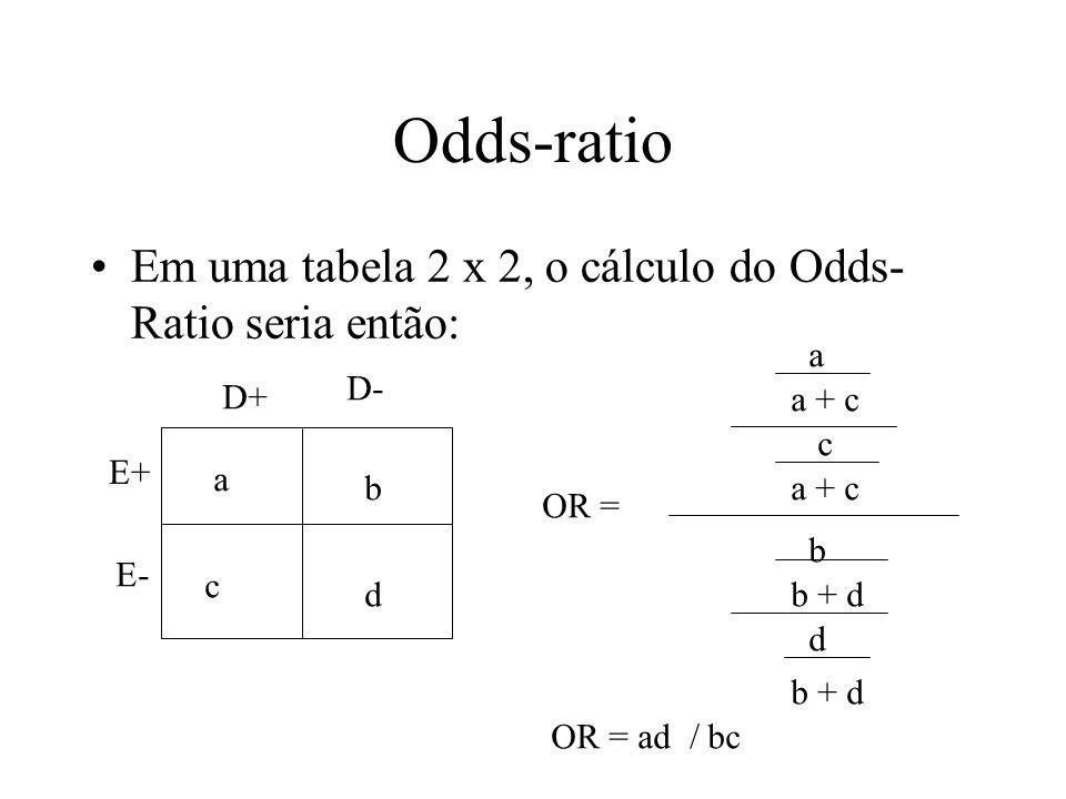 Odds-ratio Em uma tabela 2 x 2, o cálculo do Odds-Ratio seria então: a