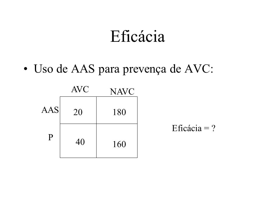 Eficácia Uso de AAS para prevença de AVC: AVC NAVC AAS 20 180