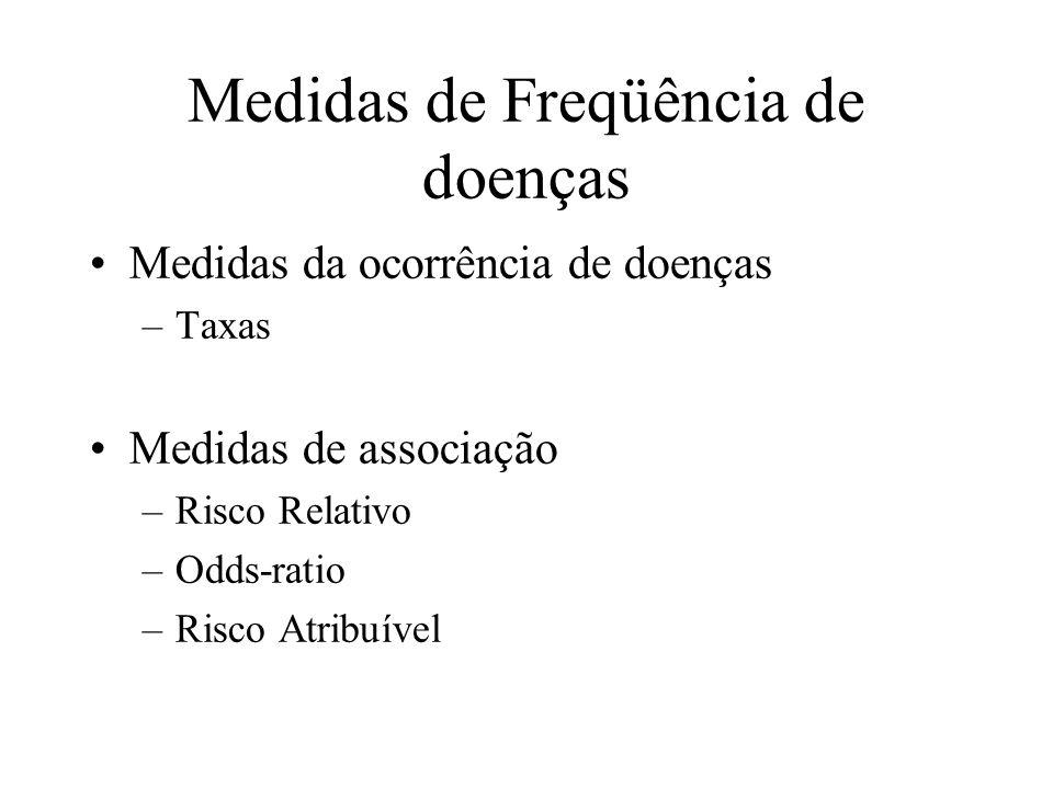 Medidas de Freqüência de doenças