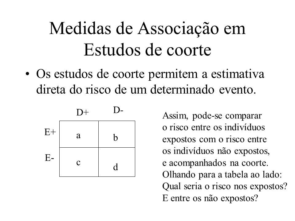 Medidas de Associação em Estudos de coorte