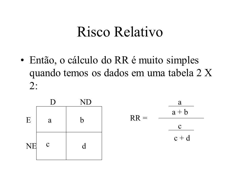 Risco Relativo Então, o cálculo do RR é muito simples quando temos os dados em uma tabela 2 X 2: D.
