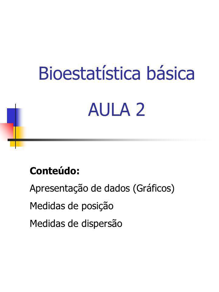 Bioestatística básica AULA 2