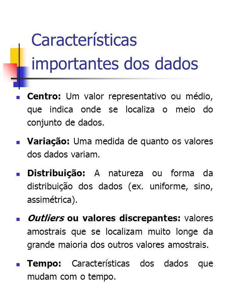 Características importantes dos dados