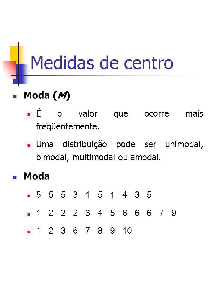 Medidas de centro Moda (M) Moda
