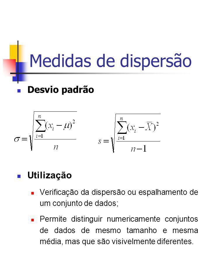 Medidas de dispersão Desvio padrão Utilização