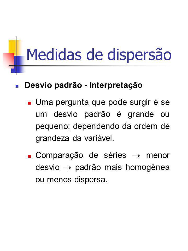 Medidas de dispersão Desvio padrão - Interpretação