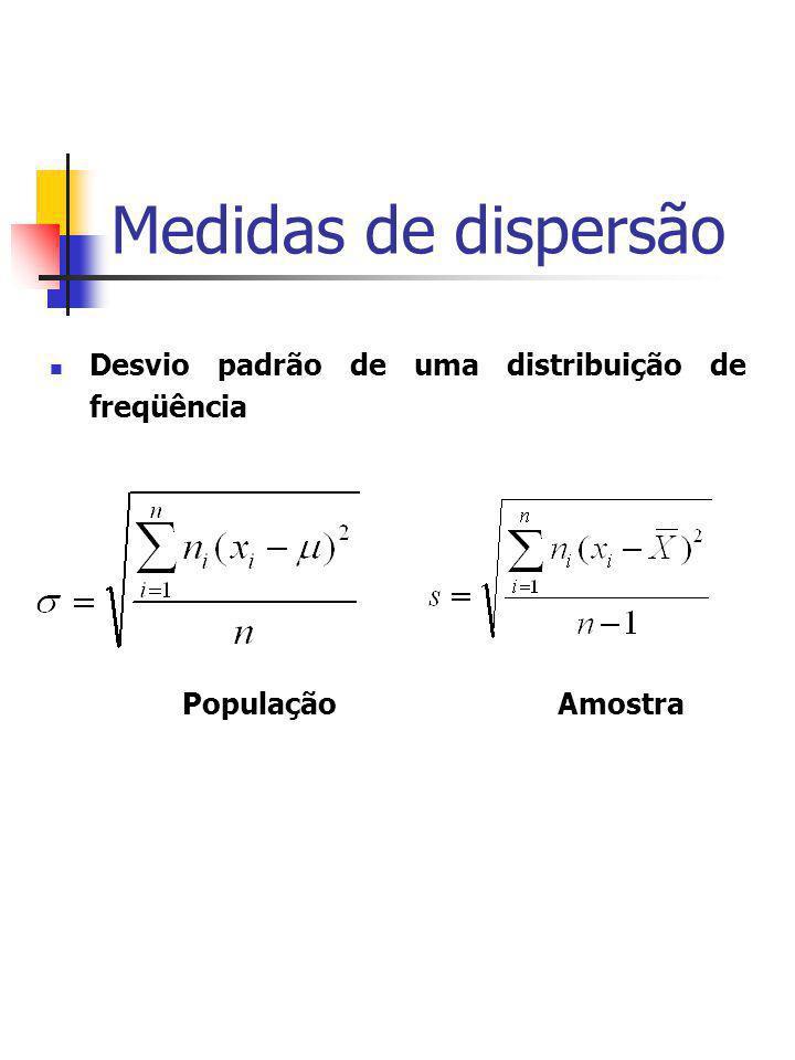 Medidas de dispersão Desvio padrão de uma distribuição de freqüência