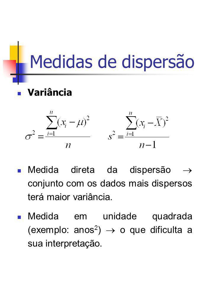 Medidas de dispersão Variância