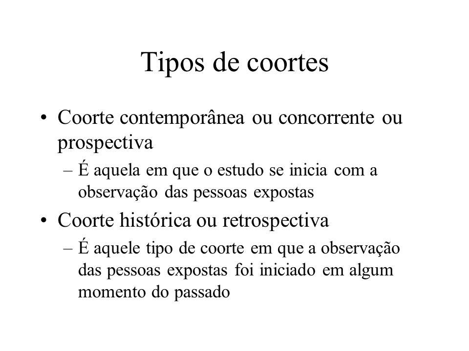 Tipos de coortes Coorte contemporânea ou concorrente ou prospectiva