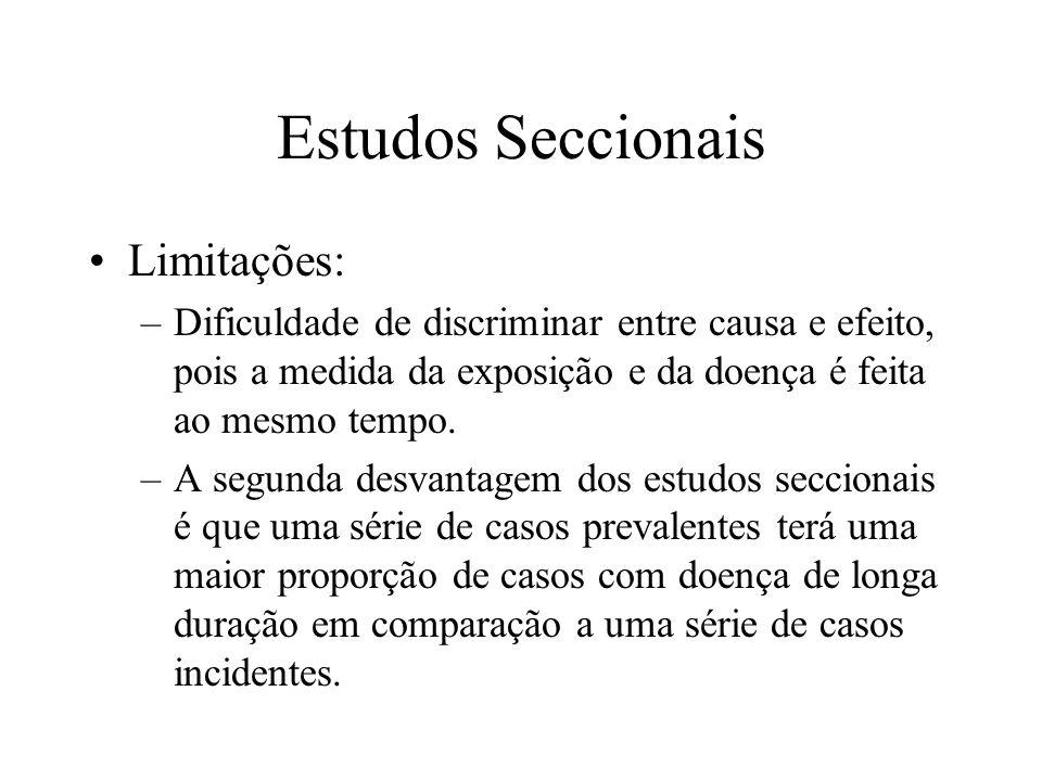 Estudos Seccionais Limitações: